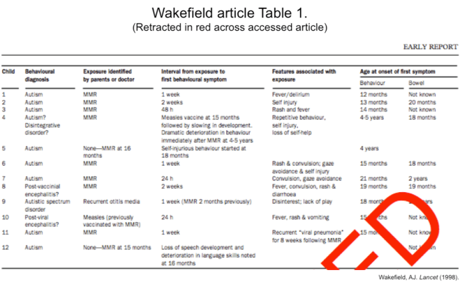 wakefield-lancet-article-table-1