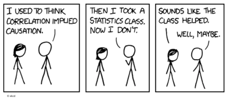 Comic of two stick figures discussing implications of correlation and causation